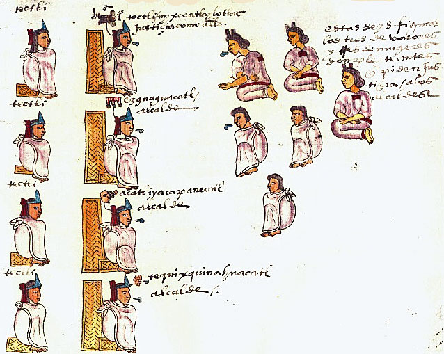 Codex Mandoza