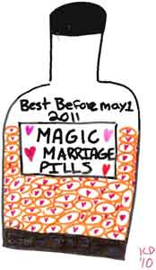 marriage pills