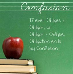 confusion equation